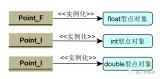 你们知道什么是函数模板、类模板?