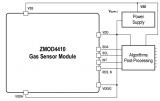 瑞薩電子推出多功能氣體傳感方案