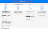 解析物联网应用的无线连接选项—商业照明