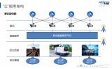 芯星通智能车载应用与北斗定位产品应用