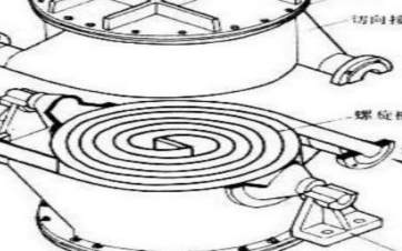 螺旋板冷凝器的工作原理