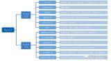 国内模拟IC厂商业绩大涨