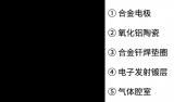 "Bourns推出第7代GDT系列""解压""神器"