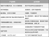 高功率、高可靠性电源连接器的典范——Kona连接...