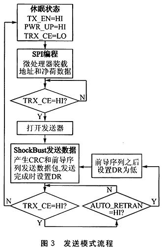 试述OT试验的原理及应用_花的种类图片及名称