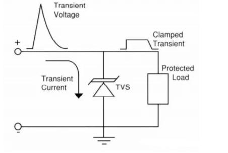 TVS典型应用电路图分析
