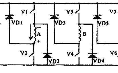 基于DSP的电动汽车开关磁阻电机控制器软件