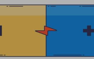 瑞萨电子R-Car V3H电源解决方案的关键特性