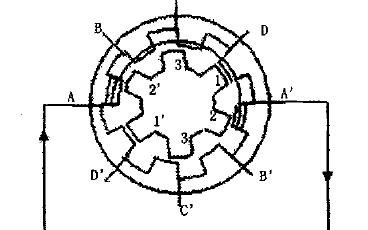 基于DSP的SR电机开关磁阻控制系统