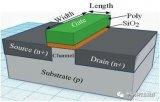 进入全新一代的晶体管以前,回顾一下前几代晶体管的发展