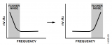 如何计算集成斩波放大器的ADC失调误差和输入阻抗...