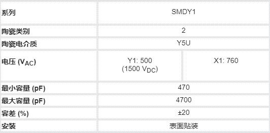 Vishay推出表面贴装交流线路额定陶瓷片式安规...