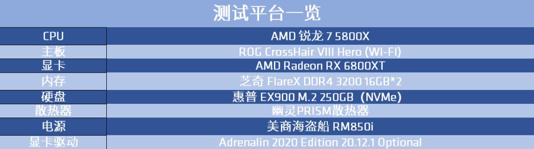 AMD锐龙7 5800X处理器在3A平台更具优势