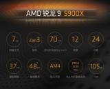 單核性能出眾 游戲體驗暢爽 AMD銳龍9 5900X處理器測試