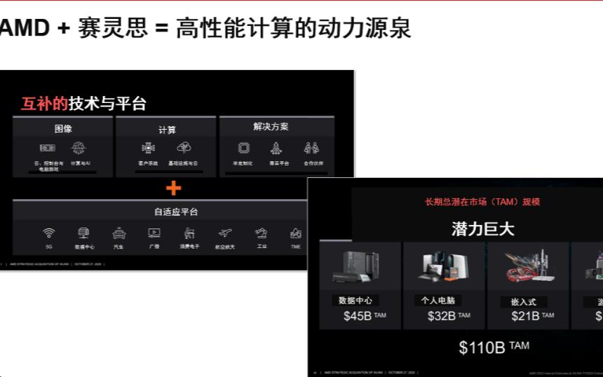 AMD收購賽靈思震撼半導體界!賽靈思CEO Vi...