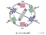 关于无刷无霍尔BLCD电机控制解析