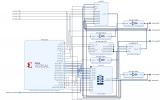 如何將兩個PSI2C控制器通過EMIO接口互連起...