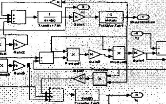 基于DSP的异步电机间接性矢量控制系统