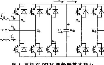 基于雙DSP的雙PWM變頻器控制平臺