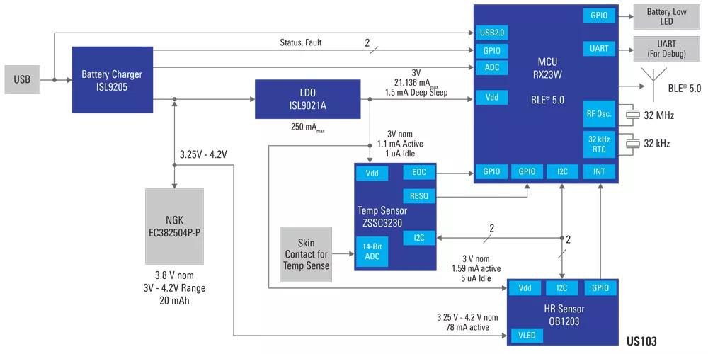 【芯聞精選】中國移動已累計開通 5G 基站超 46 萬個;中國電信NB-IoT連接突破1億
