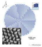半导体超表面光学技术