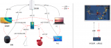 剖析HarmonyOS低时延高可靠消息传输原理
