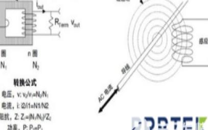 示波器电流探头的分类及原理