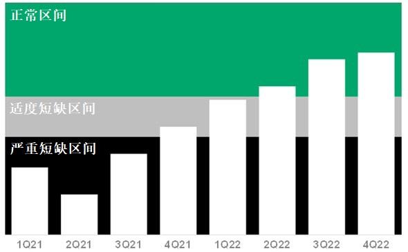 【芯闻精选】平头哥发布玄铁907处理器,已向多家企业授权;SK海力士拟收购韩国晶圆代工厂商Key Foundry