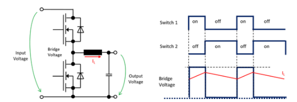 深度解析电源转换器和测试
