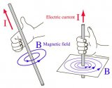 电机的基本工作原理是什么样的?