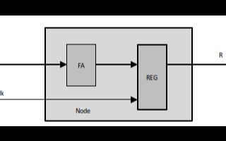 同步電路是如何定義的?