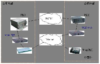 采用IP呼叫中心和Internet技术实现多种媒...