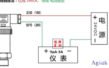 皮纳级电流压力传感器测试方案的详细说明