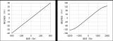 多维科技基于隧道磁电阻技术推出大量程TMR线性磁...