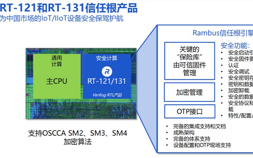 物聯網安全走向SoC內部,信任根IP受追捧,Rambus專為中國市場推新品 RT-121與RT-131