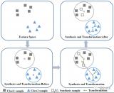 一种为小样本文本分类设计的结合数据增强的元学习框架