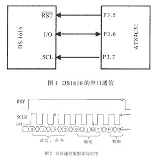 基于DS1616與微控制器實現串行通信接口的設計