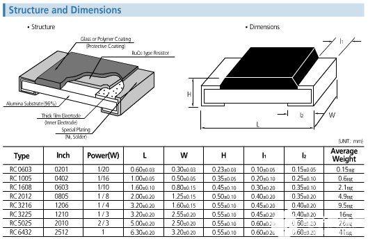 贴片电阻的组成部分