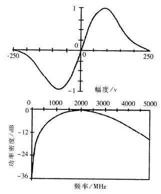 采用雪崩管级联实现UWB脉冲产生电路的设计