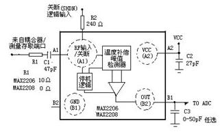 功率检测器MAX2206/MAX2208的基本性...