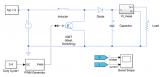 Solver对电力电子仿真结果有什么影响?