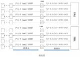 不同线缆选型结合逆变器不同距离影响的最终测算收益