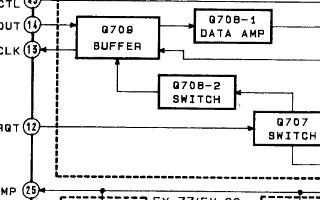 索尼磁帶隨身聽WM-EX66/EX77/EX88維修手冊