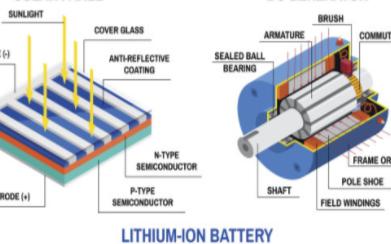 淺談暨南大學在摩擦電納米發電機研究取得進展