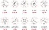 微岩医学科技(北京)有限公司完成亿元Pre-A轮...