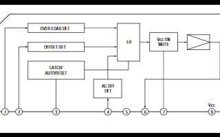 索尼音響SA-VE215/WMS215/SS-MS215維修手冊