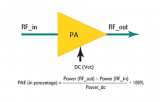 解读放大器负载对PAE的影响-从理论到实践