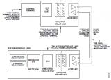 RS-485現場總線的數字隔離選型有哪些考慮