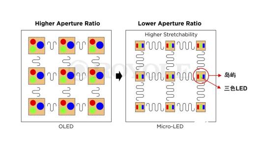 定义显示终极形态 柔宇下一代弹性Micro-LED显示屏技术震撼SID国际显示周