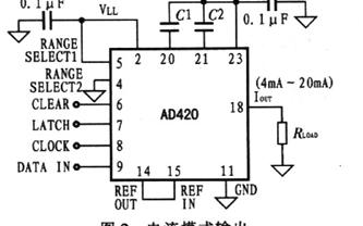 16住數模轉換器AD420研究綜述